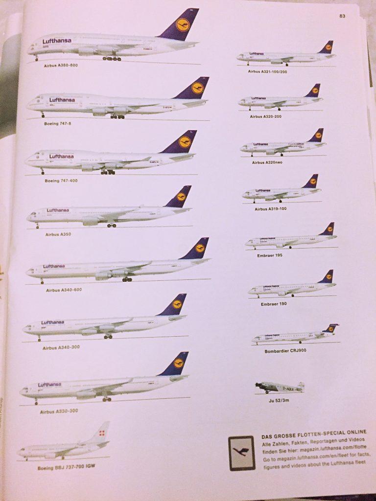 Airplane models of Lufthansa fleet